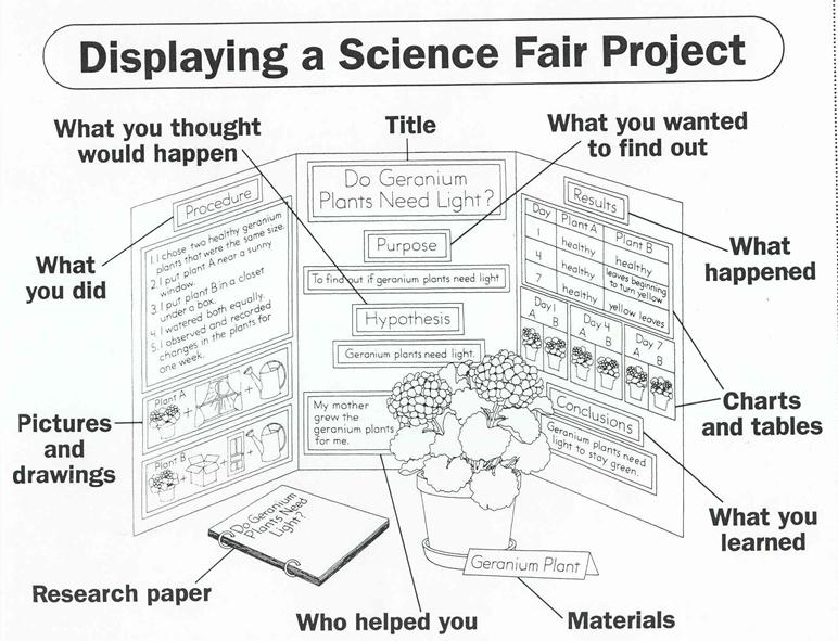 science fair – class connect, Powerpoint templates